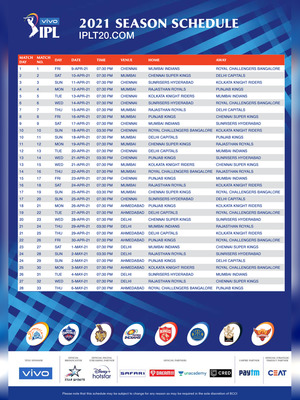 VIVO IPL 2021 Schedule - Venue, Timings & Dates