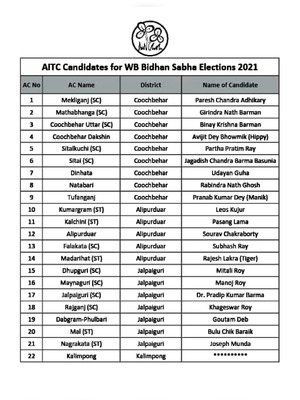 TMC Party Candidates List 2021